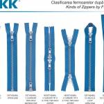YKK-Functii-Fermoare-si-Cursori